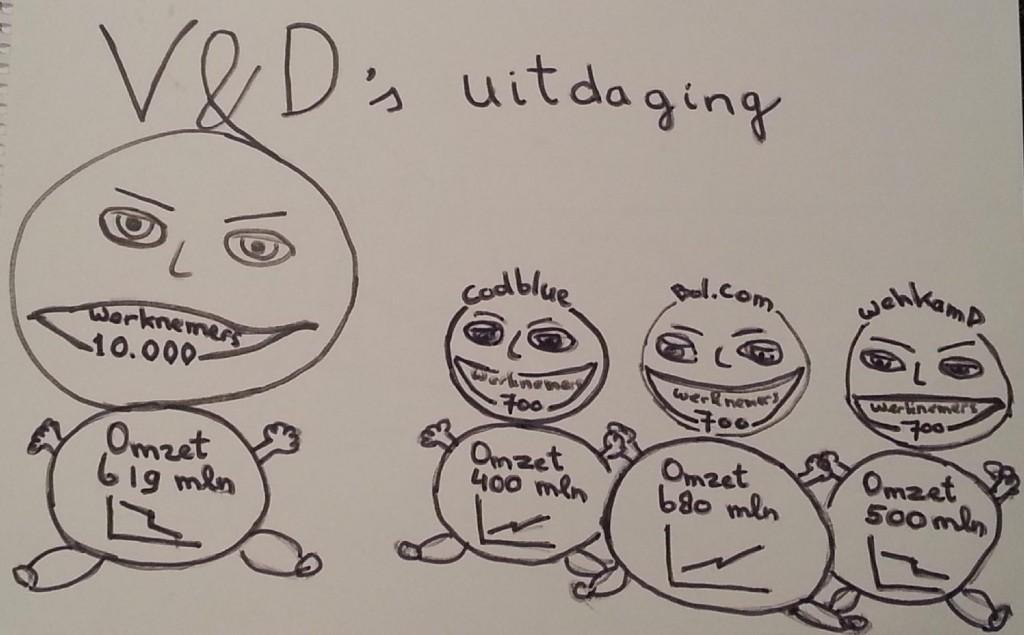 V&D Waterhoofd